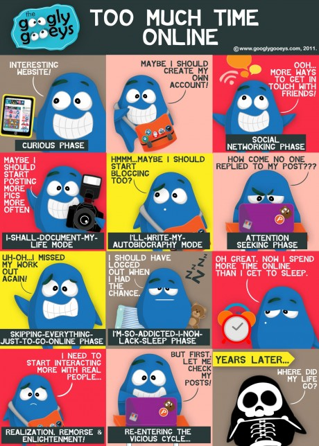 Various Stages of Internet Addiction Illustrated
