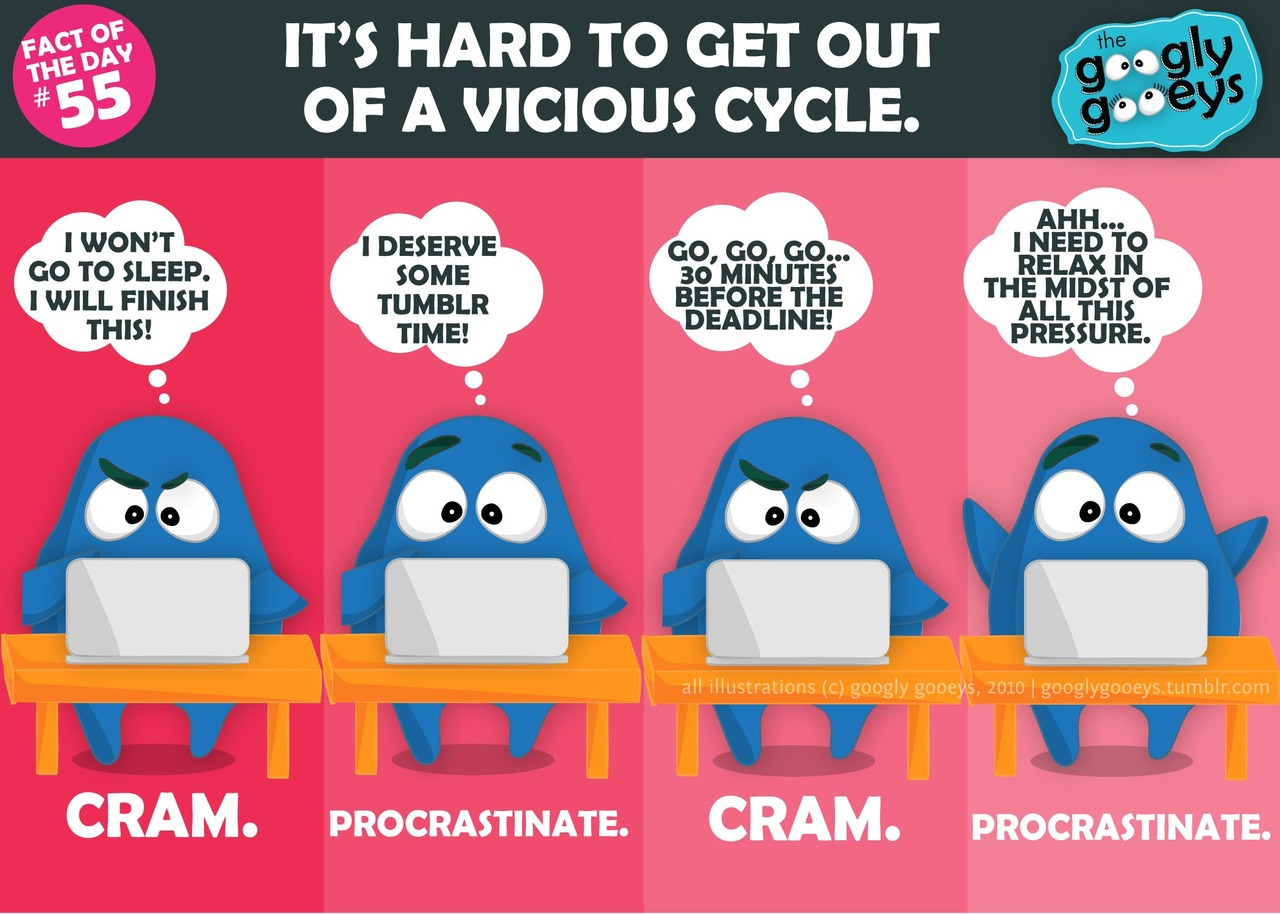 How to get out of the vicious circle 88