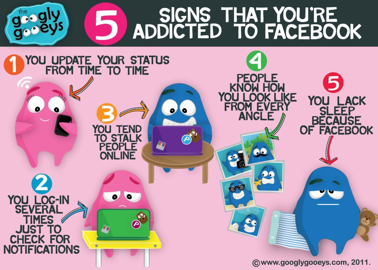 Five Signs That You're Addicted to Facebook