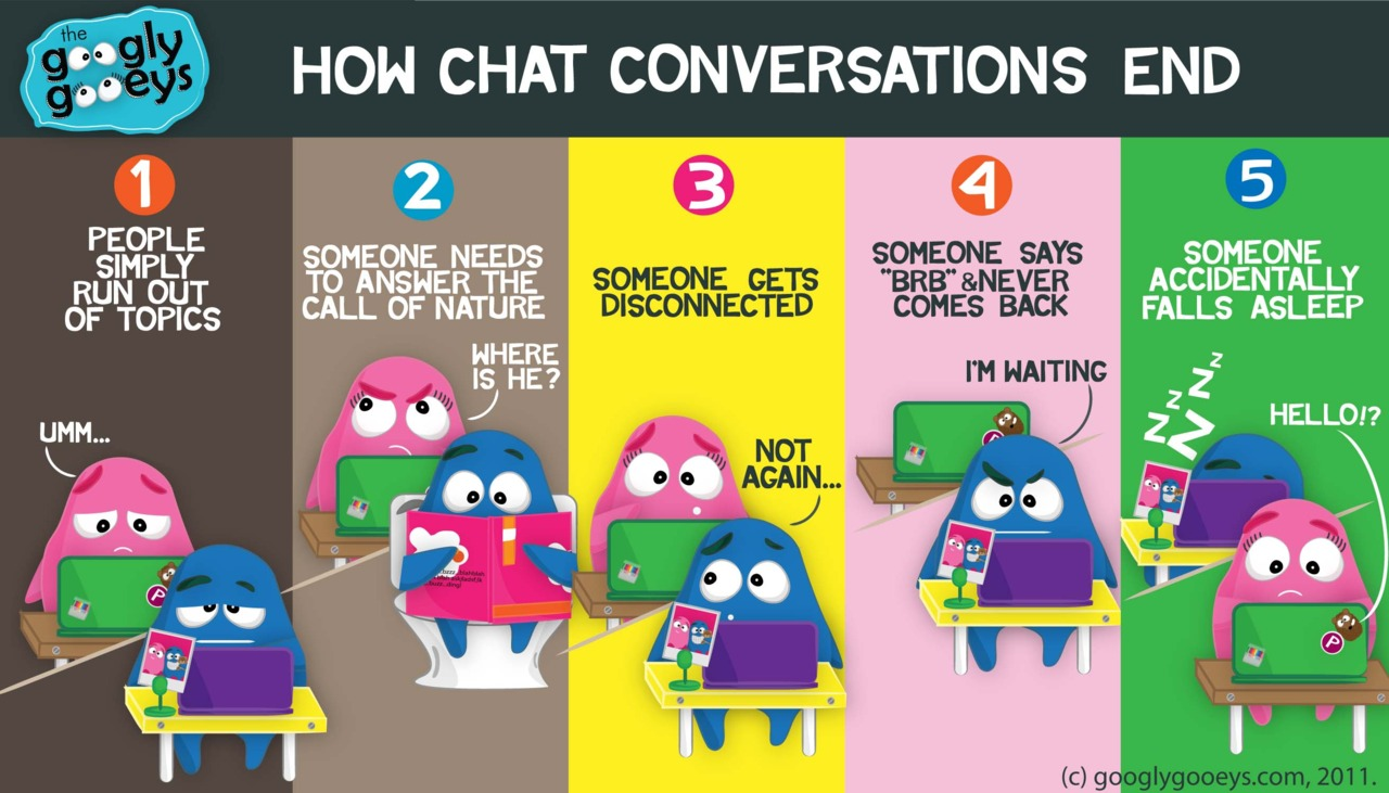 Random Retro Day: How Chat Conversations End  Unlike phone calls, chat conversations do not have a c