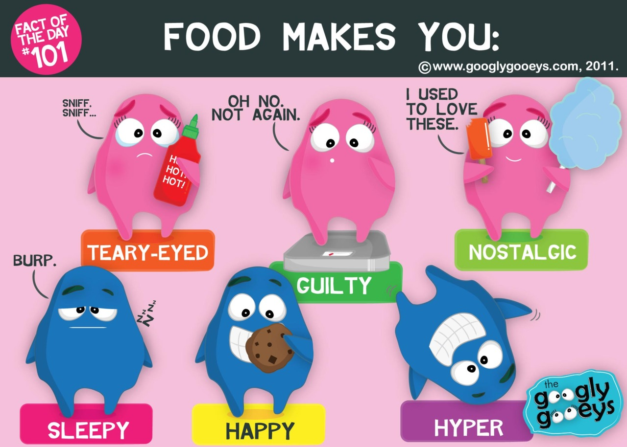 Fact of the Day #101: Food makes you feel…