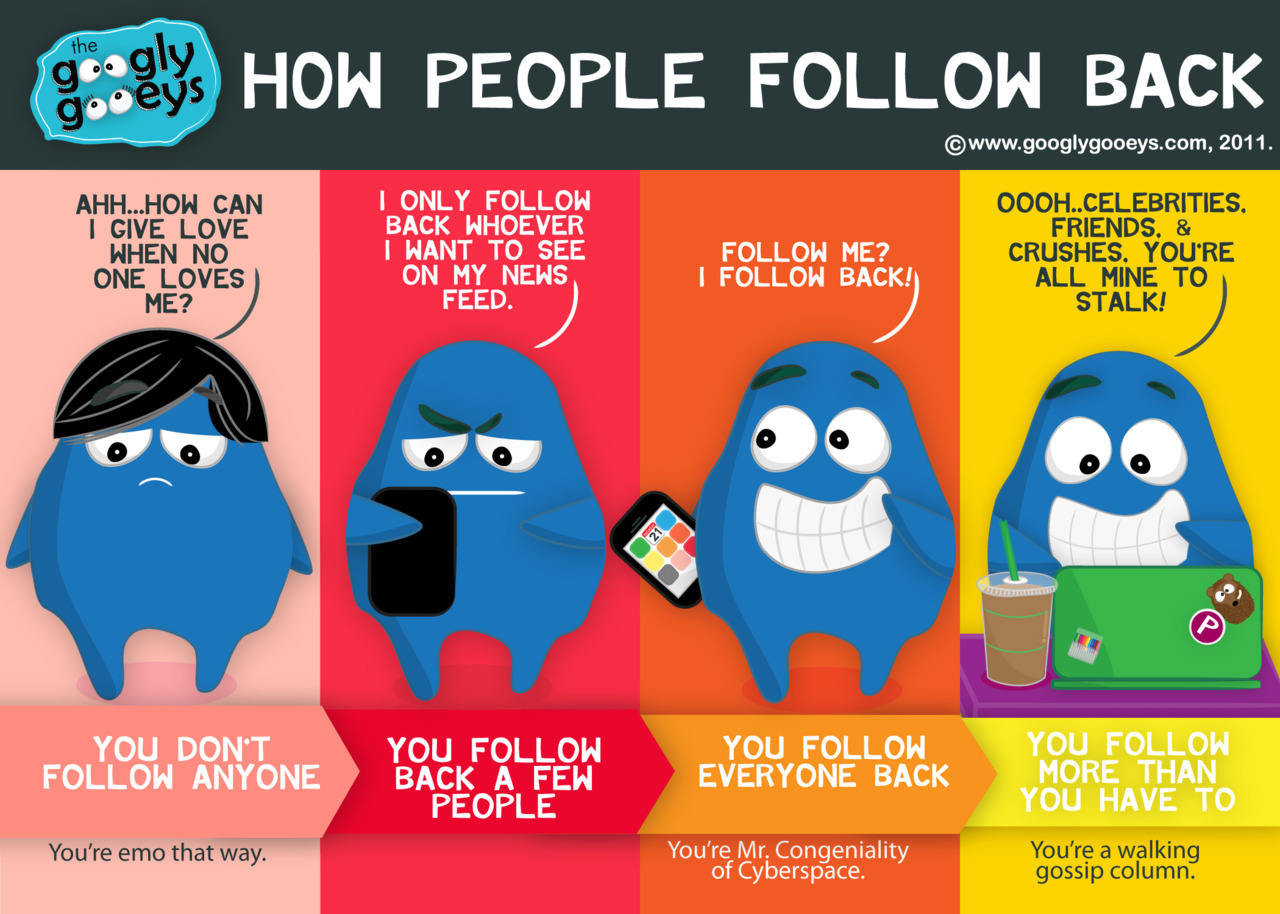 How People Follow Back Click here for more CARTOONS about social networking. Follow the Googly Gooey