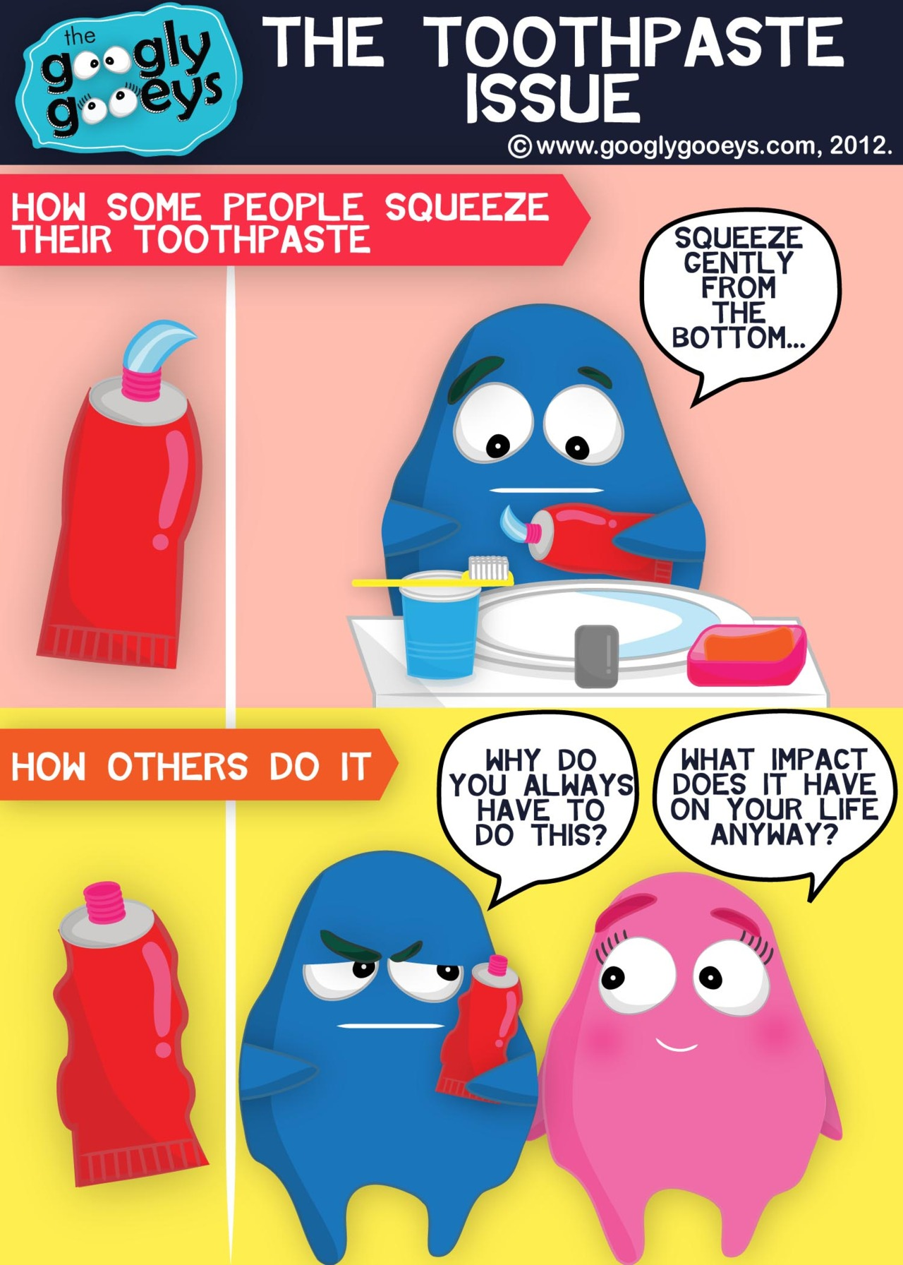 Toothpaste Issues: How People Squeeze Their Toothpaste