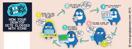 Googly Gooeys Facebook Timeline Cover #6: How Your Desktop Gets Clogged with Icons