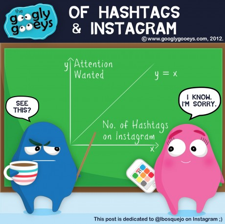 Googly Gooeys Instagram & Hashtags : Graph of Number of Instagram Hashtags vs. Attention Wanted