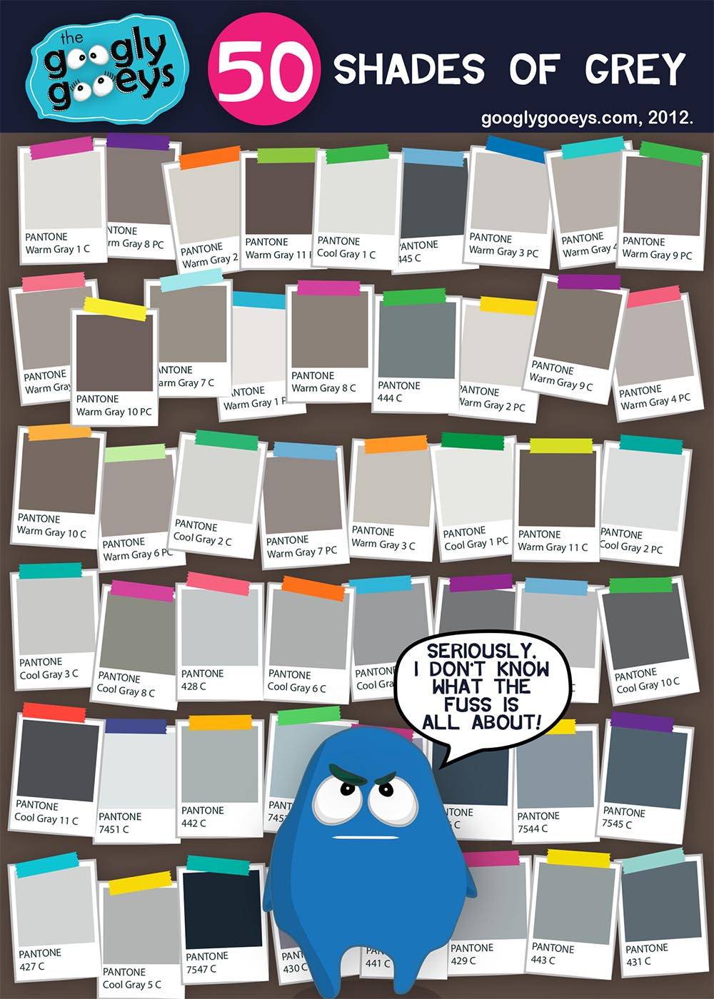 50 Shades of Grey: Seriously, I don't know what the fuss is all about!?