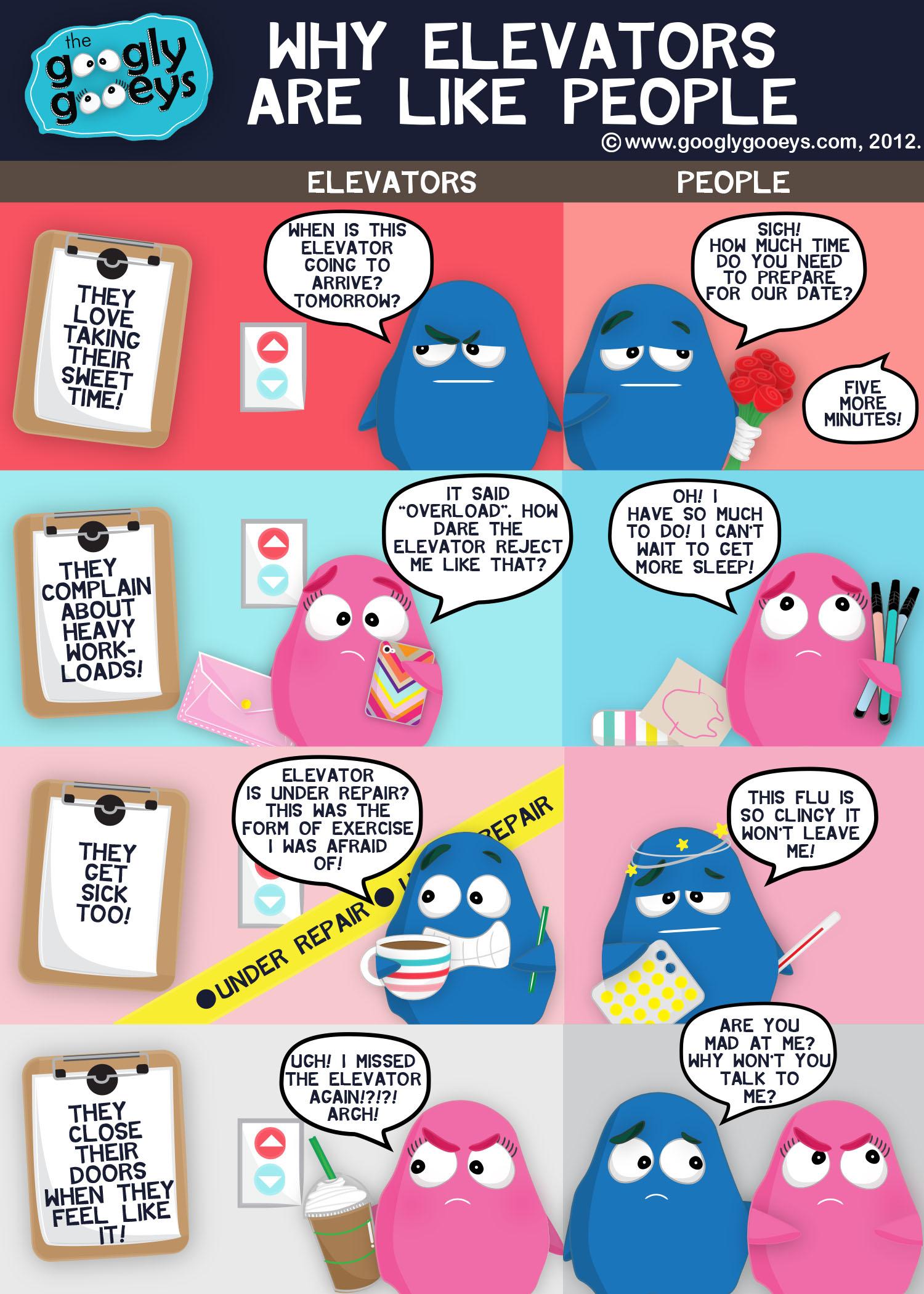 Why Elevators are Like People & The Nuffnang Blogopolis