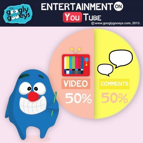 Googly Gooeys Entertainment on Youtube