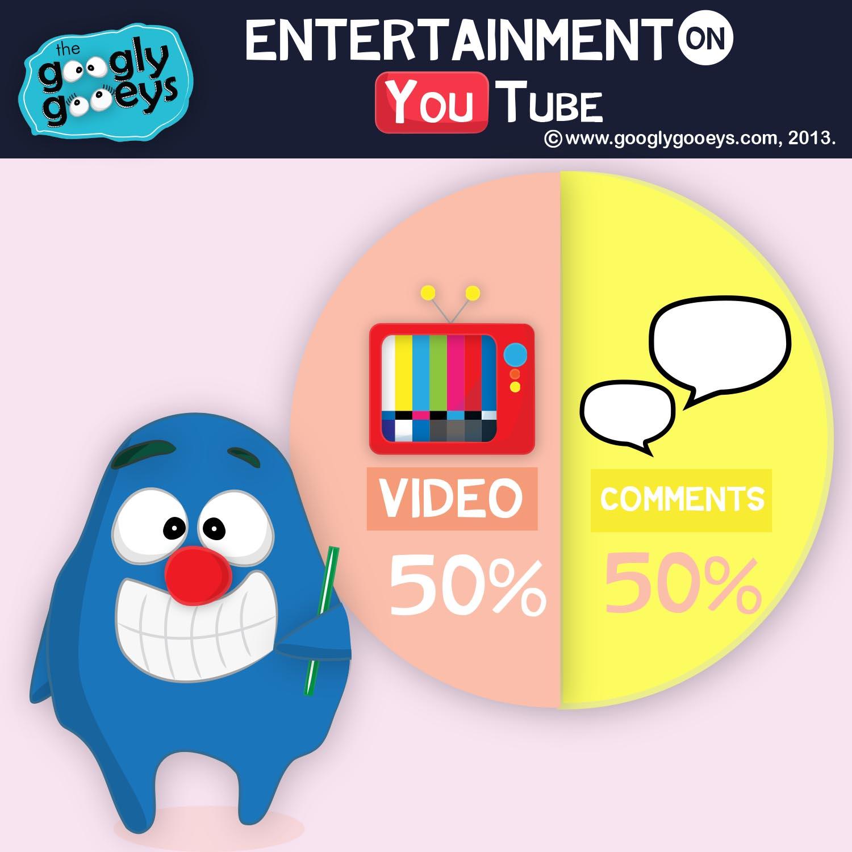 Entertainment on Youtube