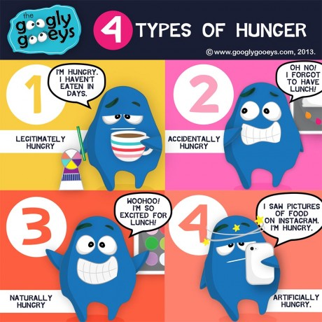 "Googly Gooeys 4 Types of Hunger 1) Legitemately Hungry ""I'm hungry. I haven't eaten in days!"" 2) Accidentally hungry ""Oh no! I forgot to have lunch."" 3) Naturally Hungry ""Woohoo! I'm so excited for lunch!"" 4) Artificially Hungry ""I saw pictures of food on Instagram. I'm hungry!"""