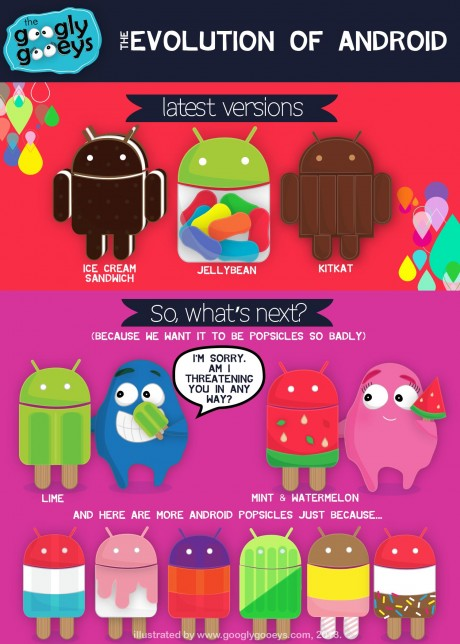 Cute Android Popsicles