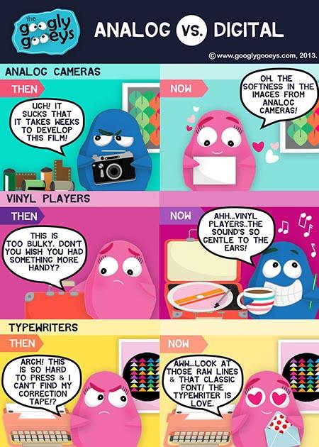Digital Goes Analog, Analog Goes Digital