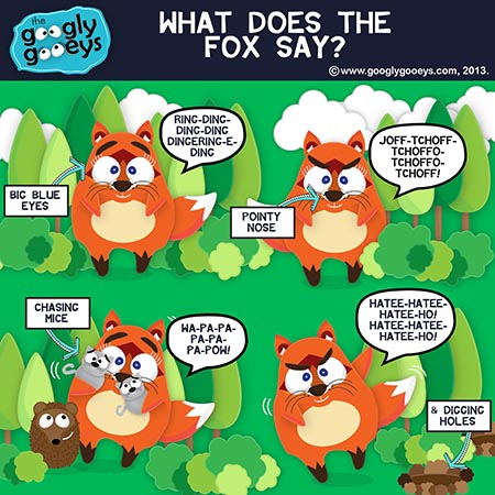 What Does The Fox Say Lyrics – Ylvis & Blogopolis 2013 Giveaway