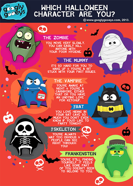 Googly Gooeys Which Halloween Character are You
