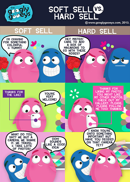 Soft Sell Versus Hard Sell
