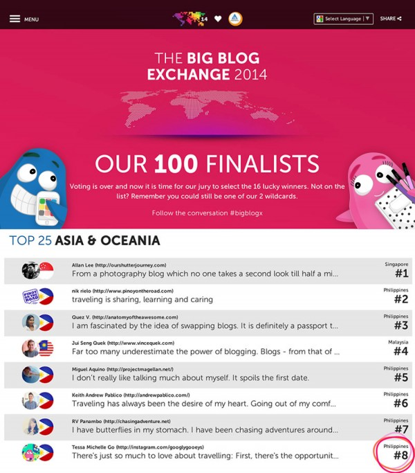 Big Blog X Finalist