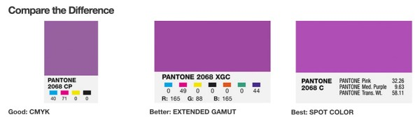 Pantone Compare the Difference