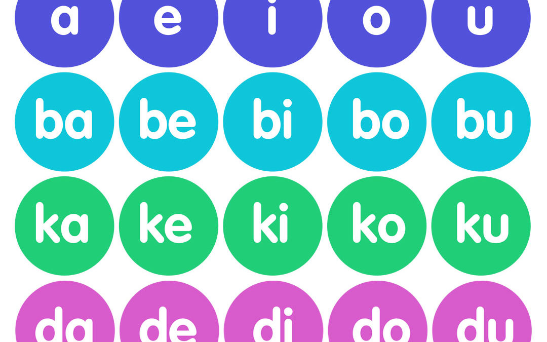 Free Printable: Filipino Syllables